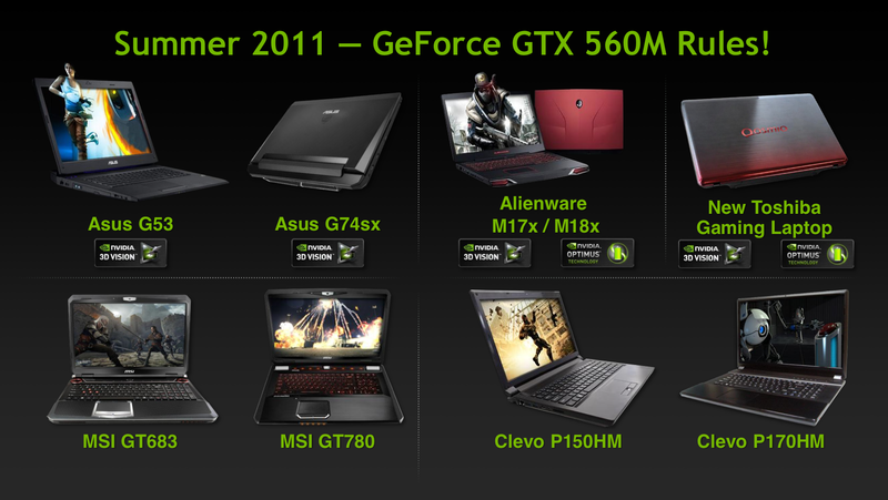 NVIDIA GEFORCE GT520MX WINDOWS 8.1 DRIVER DOWNLOAD