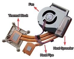 Типичная система охлаждения ноутбука: термоблок, теплотрубки и радиатор. (Изображение: Any PC Part with edits)