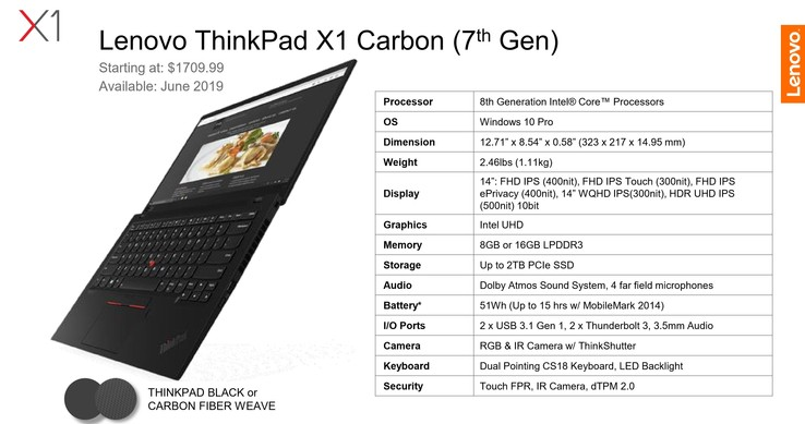 Спецификации Lenovo ThinkPad X1 Carbon 2019