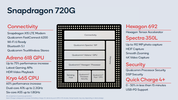 Qualcomm SD 720G