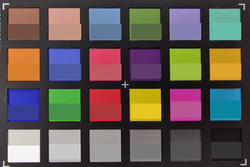 ColorChecker: The lower half of each area of colour displays the reference colour – Wide-angle sensor