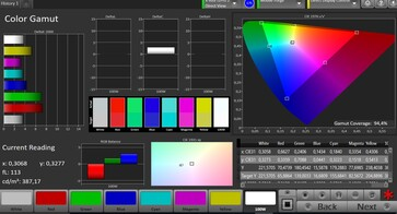 CalMAN: Colour Space – AdobeRGB