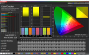 CalMAN: Mixed Colours - Адаптивный, Adobe RGB