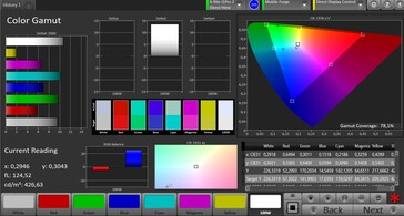 CalMAN Color Space AdobeRGB – Расширенный