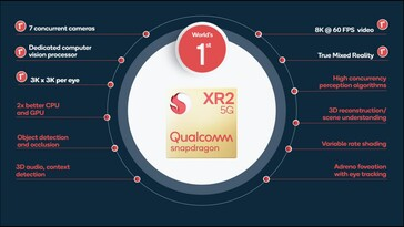 (Источник: Qualcomm)