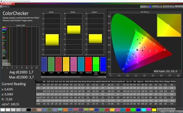 CalMAN: Colour Accuracy – Простой, sRGB