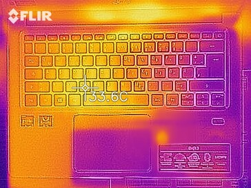 Нагрев в состоянии простоя, палуба ноутбука