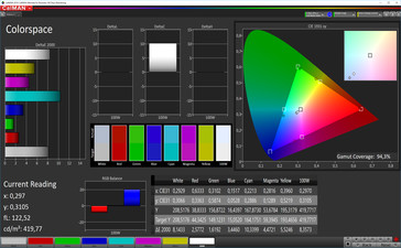 CalMAN: Color Space – sRGB