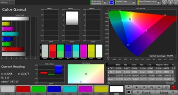 CalMAN: Colour Space – DCI P3