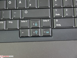 Клавиши-стрелки