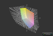 Отображение цветов спектра AdobeRGB