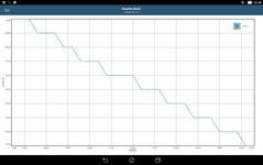 GFXBench: Расход заряда батареи