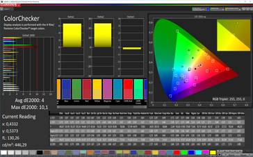 Color Checker (ориентация на Adobe RGB)