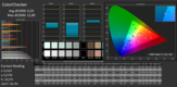 Тест CalMAN ColorChecker