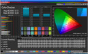 CalMan Color Checker (sRGB)
