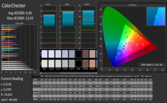 CalMAN ColorChecker before calibration