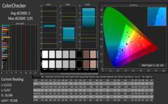 CalMAN ColorChecker after calibration