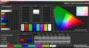 "Colorspace, профиль ""Balanced"""
