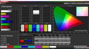 "Colorspace, профиль ""Vivid"""