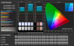 MateBook ColorChecker