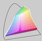 Цветовой охват MBP13 (прозрачный) в сравнении с sRGB