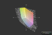 Отображение цветов спектра sRGB