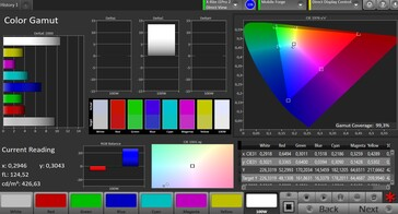 CalMAN Color Space sRGB – Расширенный
