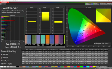 CalMAN Color Accuracy CalMAN Color Space (sRGB) - Профиль: Теплый