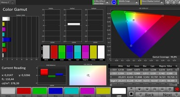 CalMAN Color Space sRGB – Нормальный
