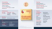 Qualcomm SD 888 5G