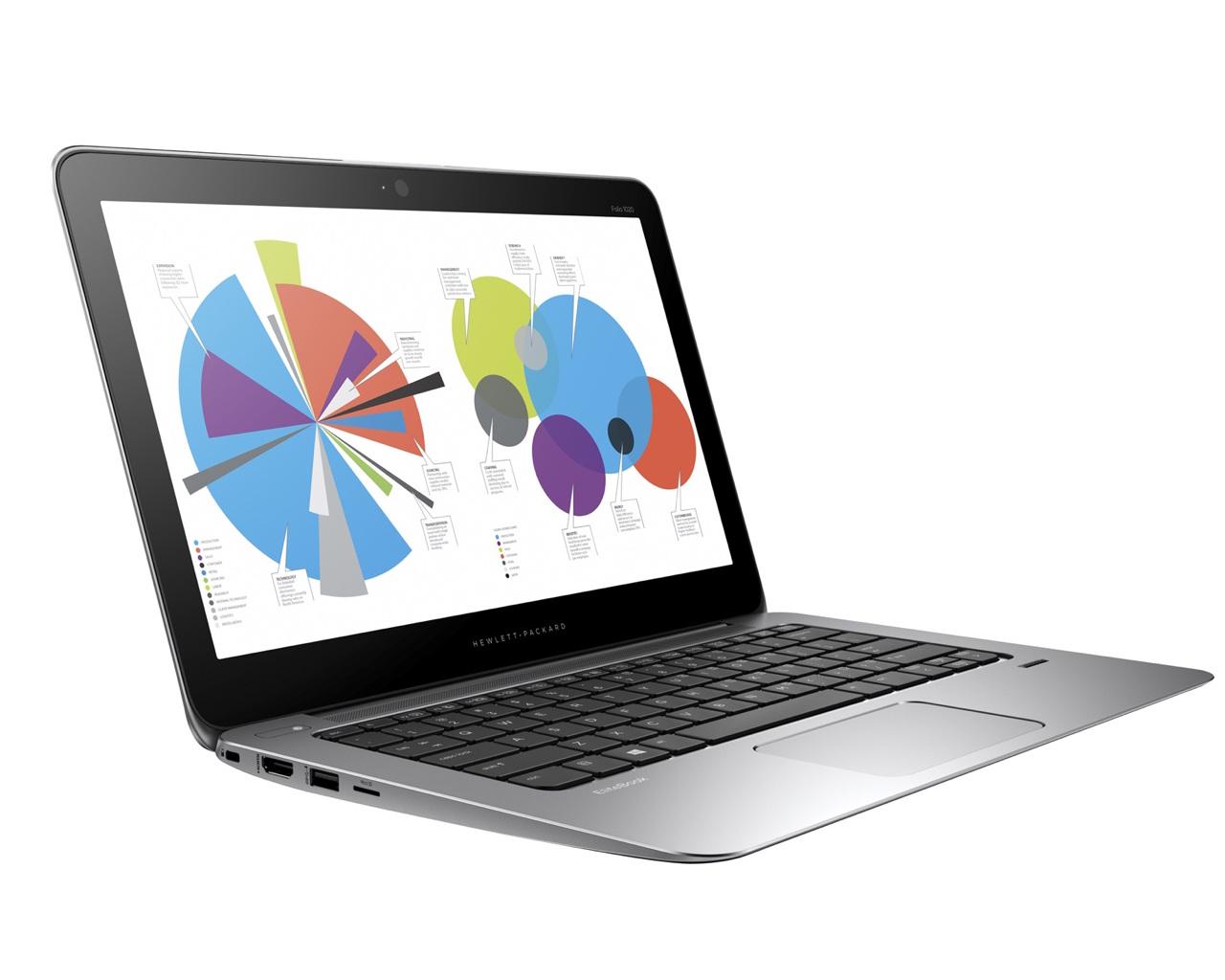 HP EliteBook Folio 1020 G1 Driver for Windows Mac