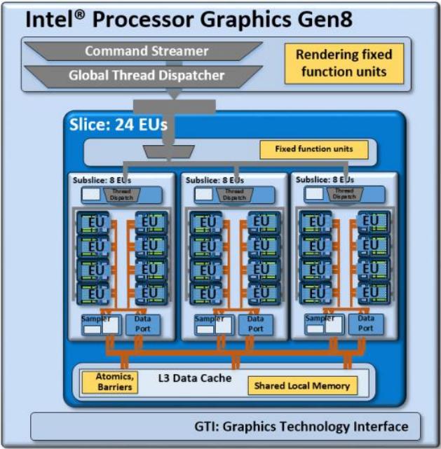 Intel R Hd Graphics 520 Скачать Драйвер Windows 7 X64 - фото 7