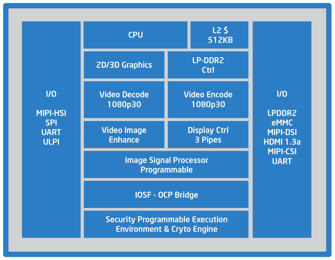 7 дюймовый ASUS Fonepad с процессором Intel и …
