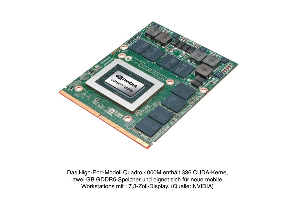 AMD FirePro M4000 (FireGL V) Mobility Pro Graphics Drivers for Mac Download