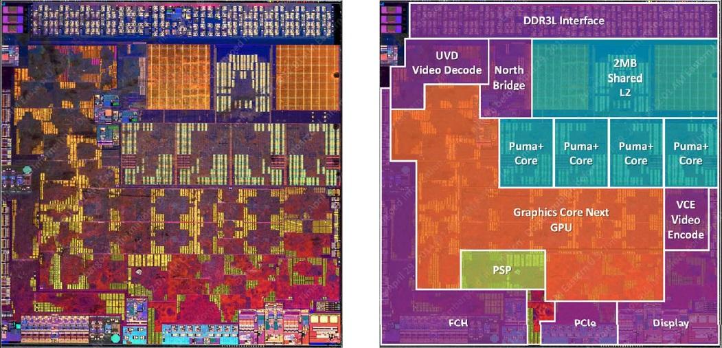 AMD RADEON R4 DRIVER PC